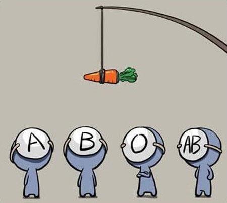 血型不同的人群 养生方式也不同