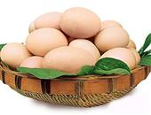 吃鸡蛋必知11个为什么
